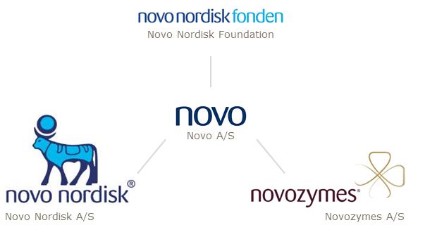 novonordisk_novozymes_novonordisk_foundation_jens_nielsen