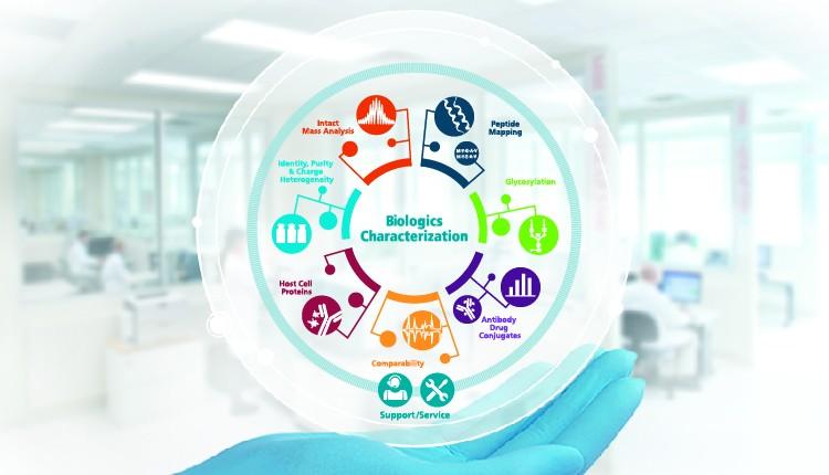 Biologics Characterization ScieX biotech - Edited