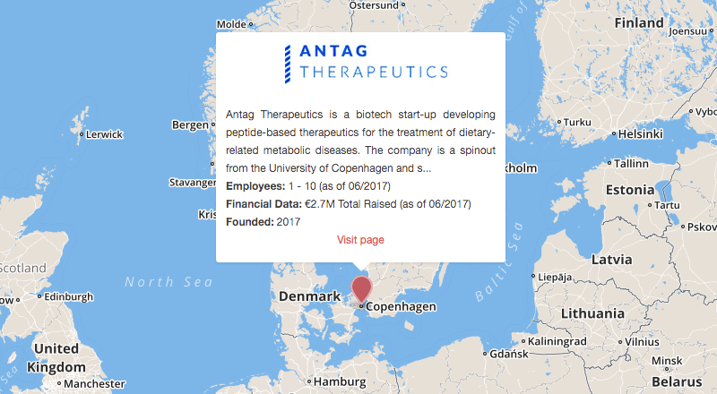 Antag-Therapeutics-Map