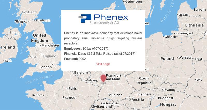 phenex pharmaceuticals nuclear receptors