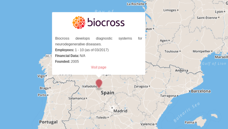 Biocross Spain Alzheimers diagnostics